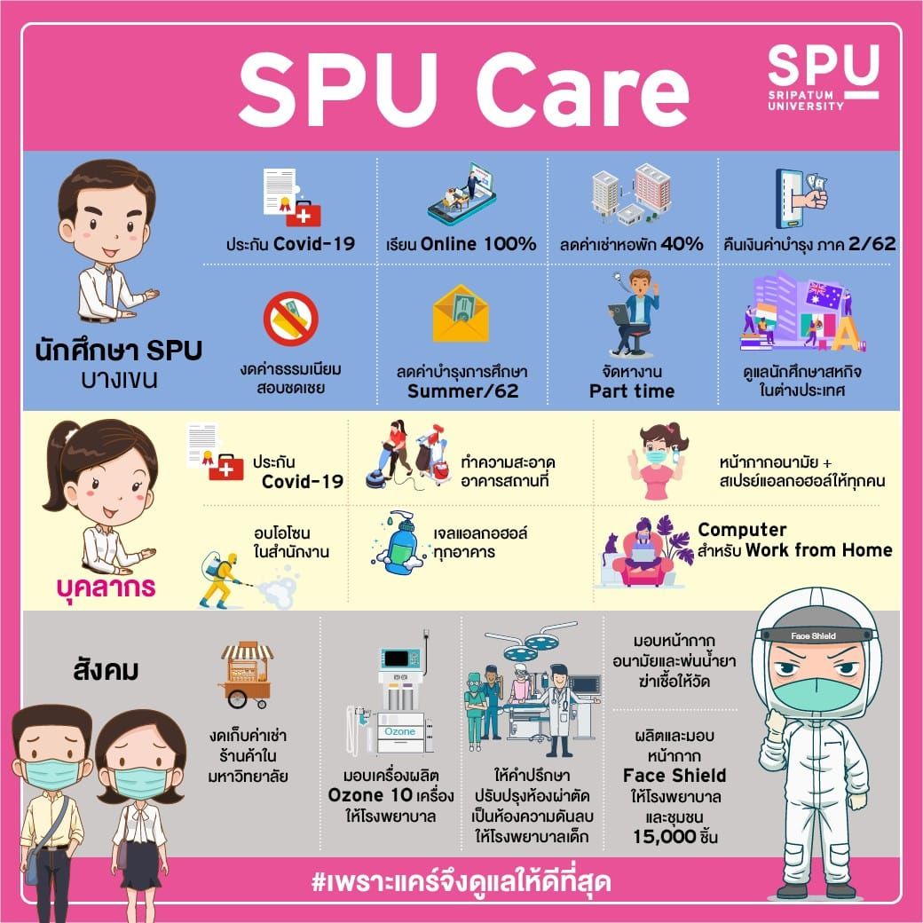 SPU Care